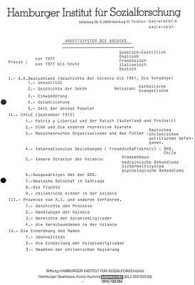 """Dokuemnt in Schreibmaschinenschrift mit dem Titel """"HAmburger Institut für Sozialforschung, Arbeitssystem des Archivs"""" das Themenbereiche aus der Pressesammlung zur Colonia Dignidad auflistet"""